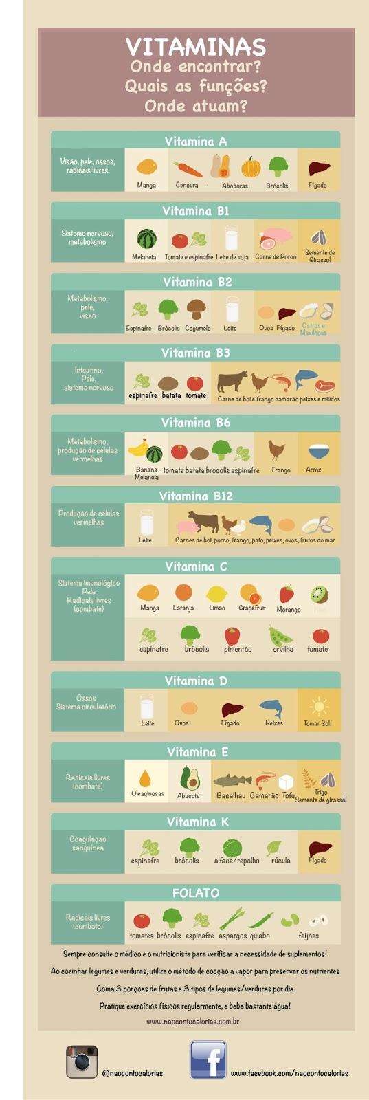 suplementação de vitaminas