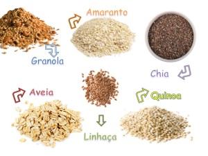 Granola, aveia, linhaça, chia, amaranto, quinoa