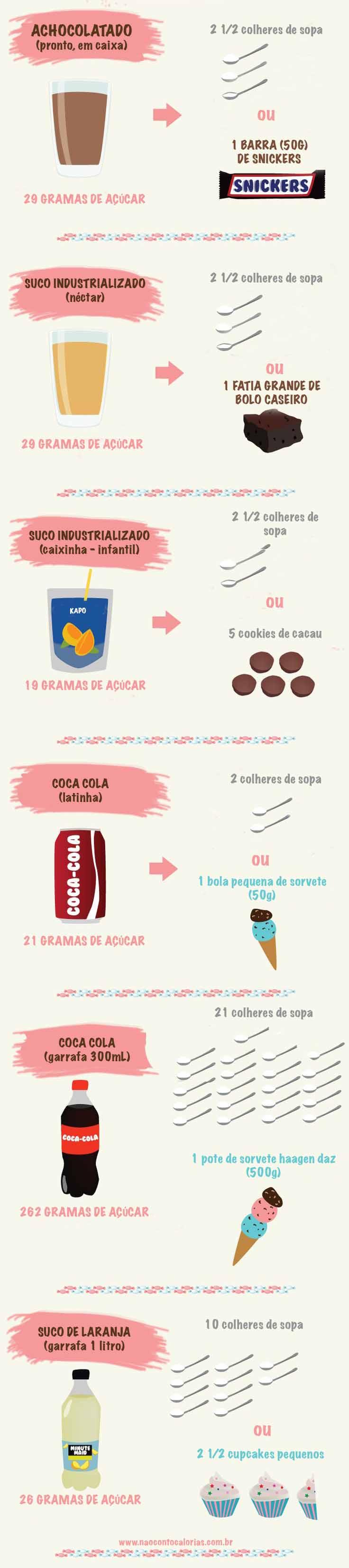 açúcar criançassss