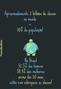obesidade no mundo