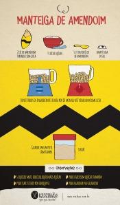infografico-receita-ilustrada_manteiga-de-amendoim